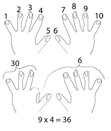 Nines trick 4