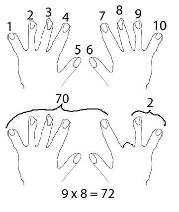 Nines trick 8