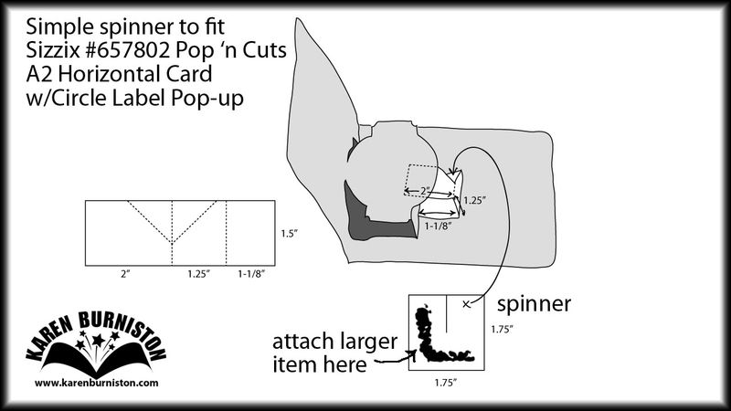 Spinner Diagram